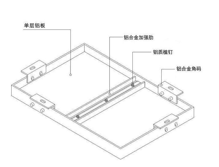 铝单板分解图
