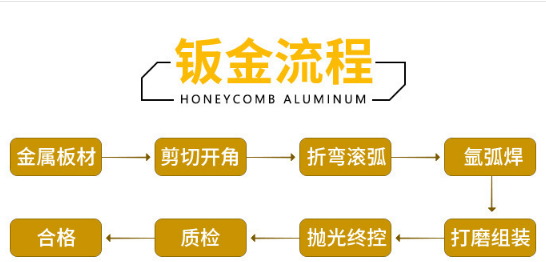 铝单板钣金流程
