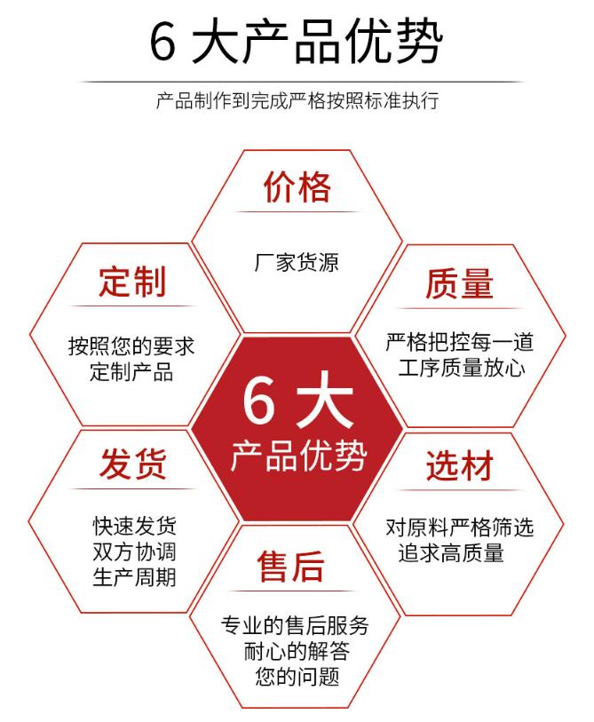 铝方管6大产品优势