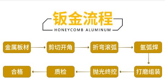 氟碳铝单板流程